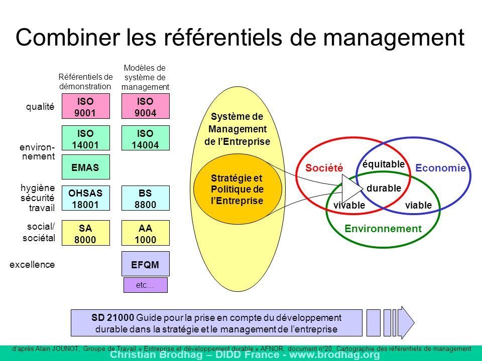Combiner les référentiels de management