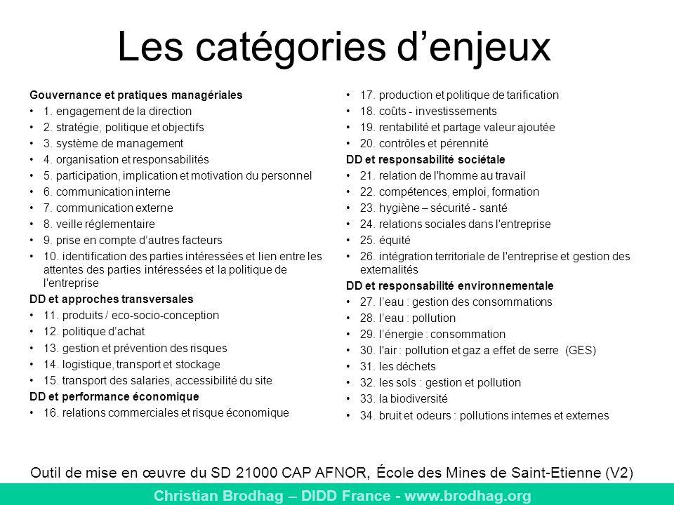 Les catégories d'enjeux