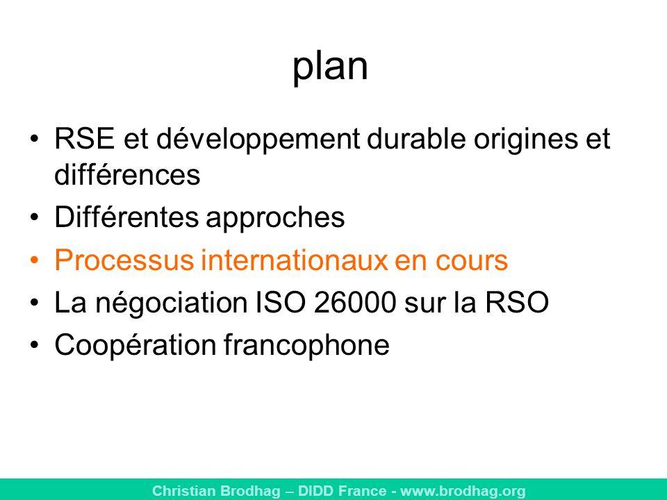plan RSE et développement durable origines et différences