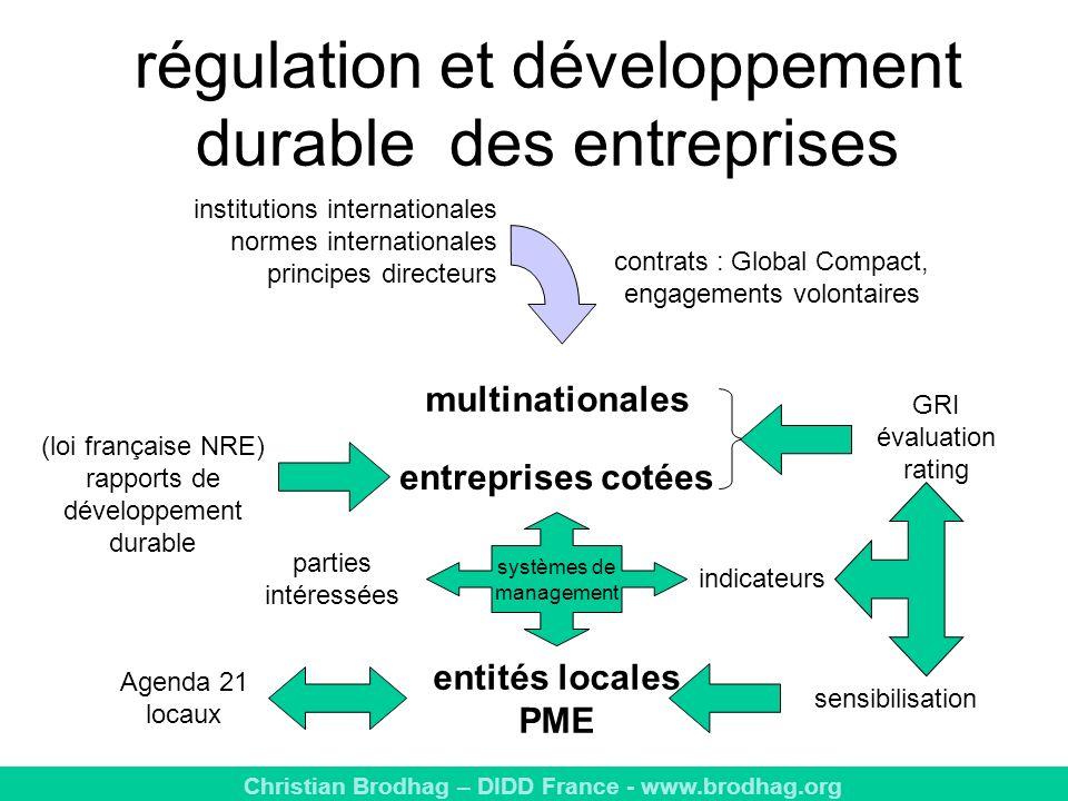 régulation et développement durable des entreprises