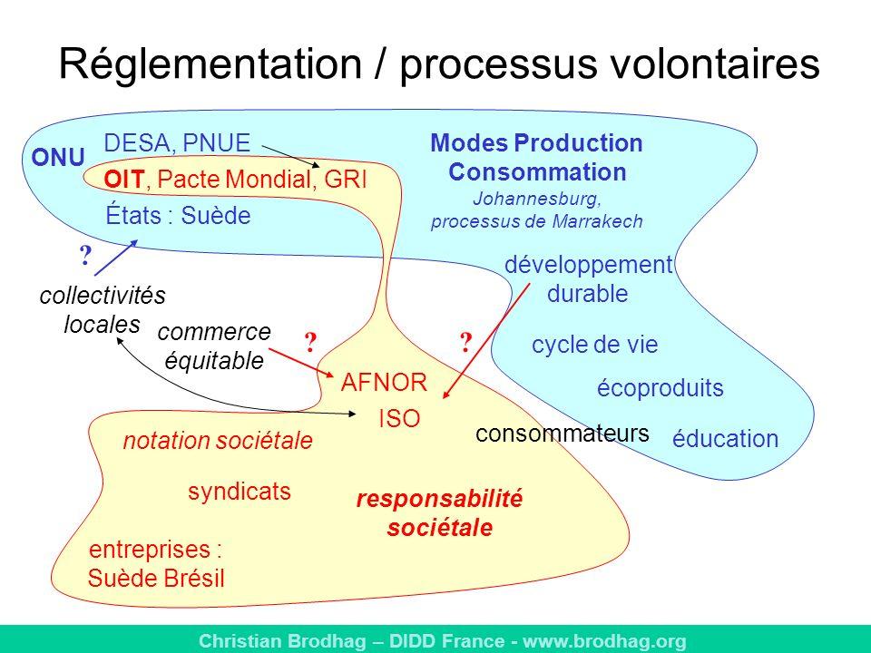 Réglementation / processus volontaires