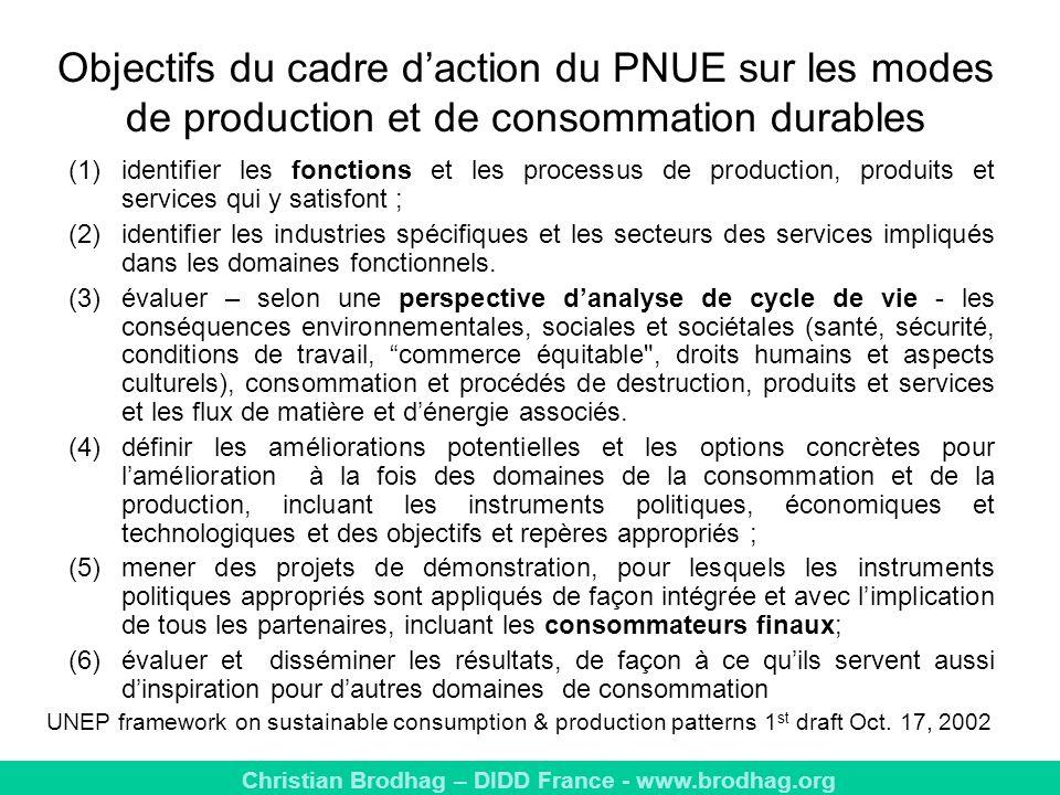 Objectifs du cadre d'action du PNUE sur les modes de production et de consommation durables