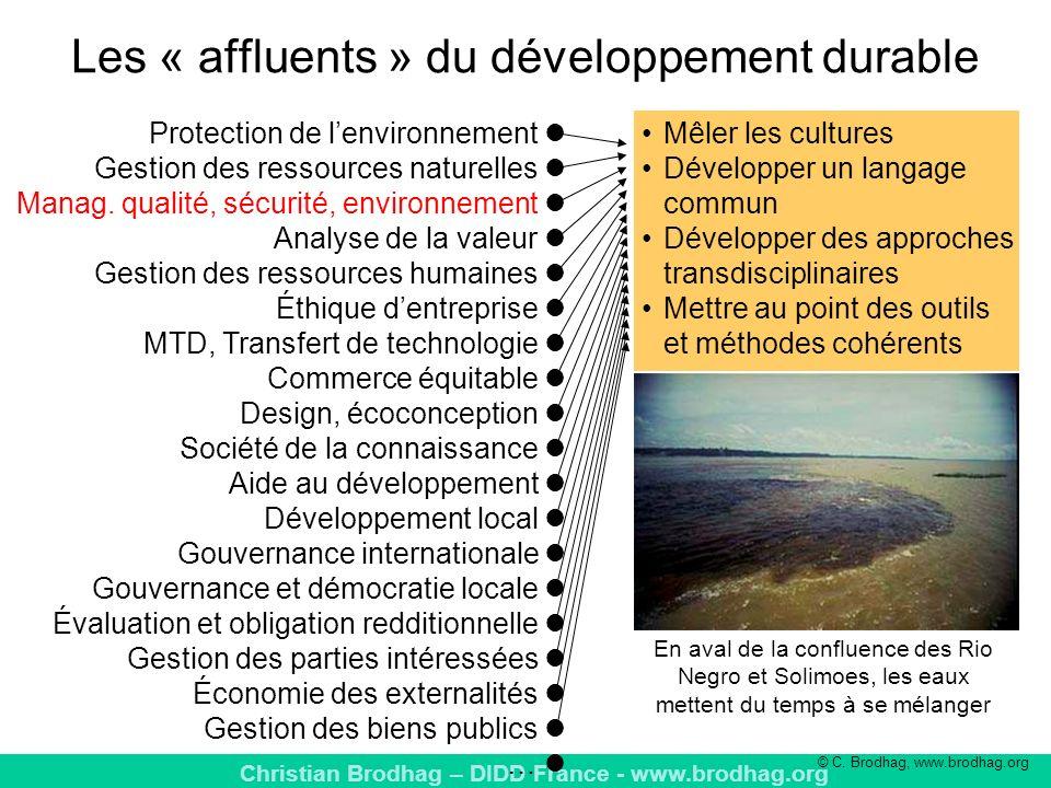 Les « affluents » du développement durable