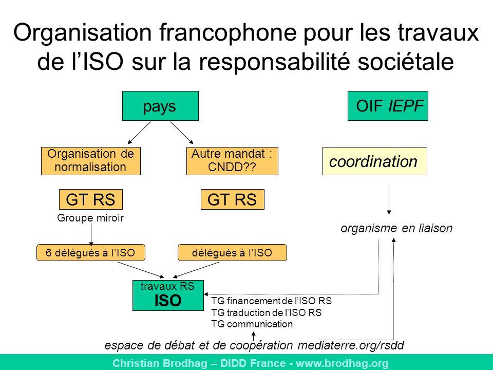 Organisation francophone pour les travaux de l'ISO sur la responsabilité sociétale