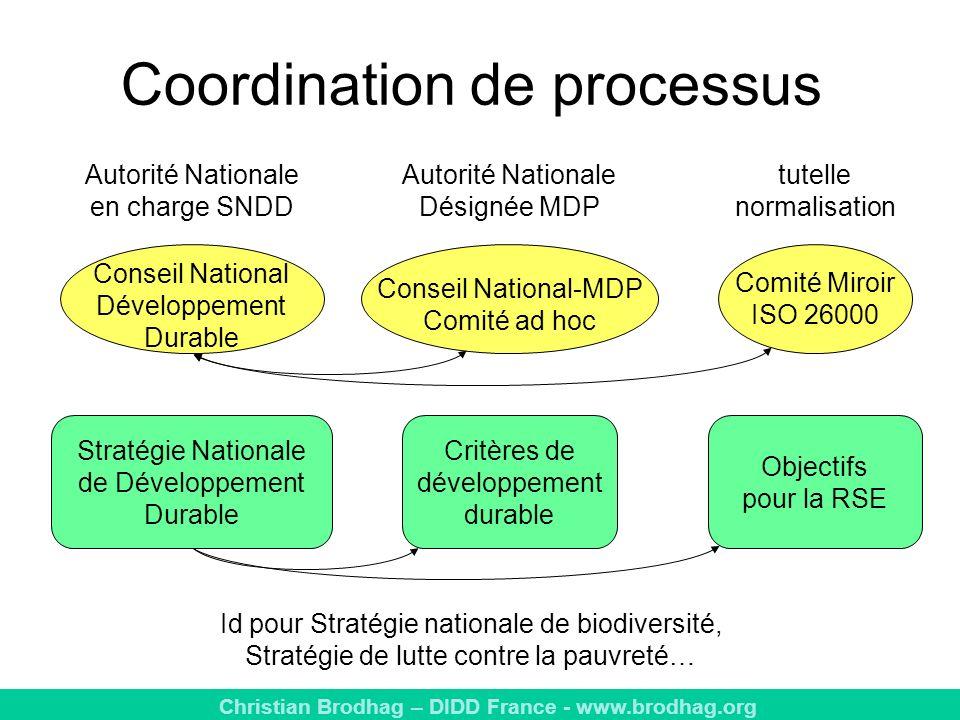 Coordination de processus