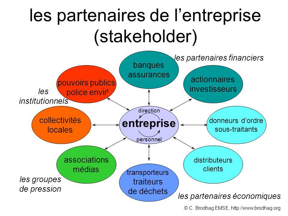 les partenaires de l'entreprise (stakeholder)