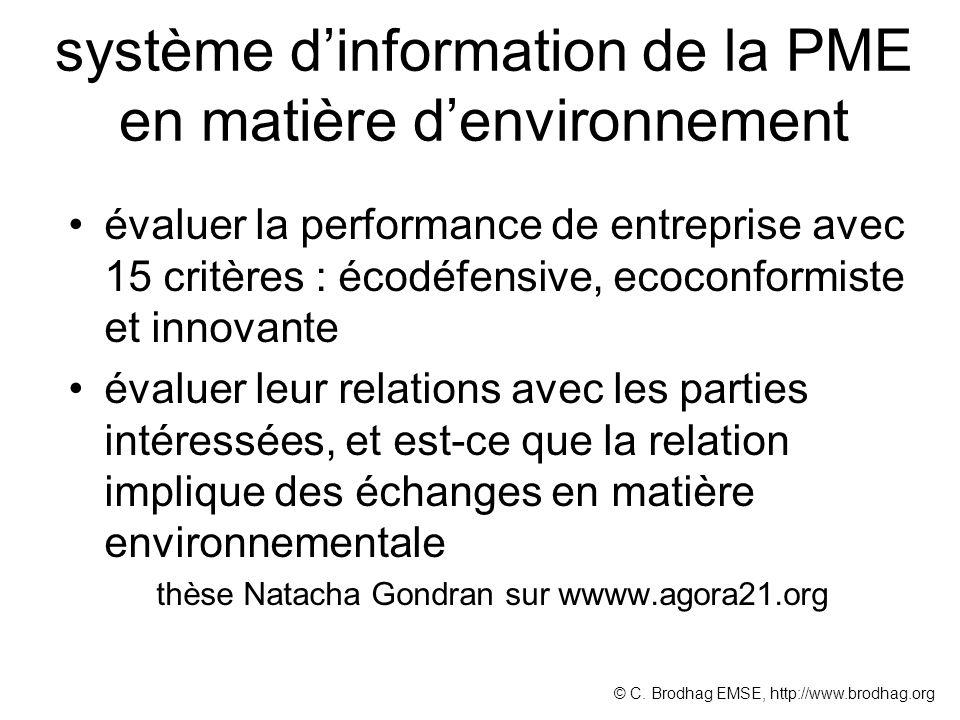 système d'information de la PME en matière d'environnement