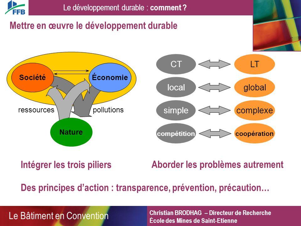 Mettre en œuvre le développement durable