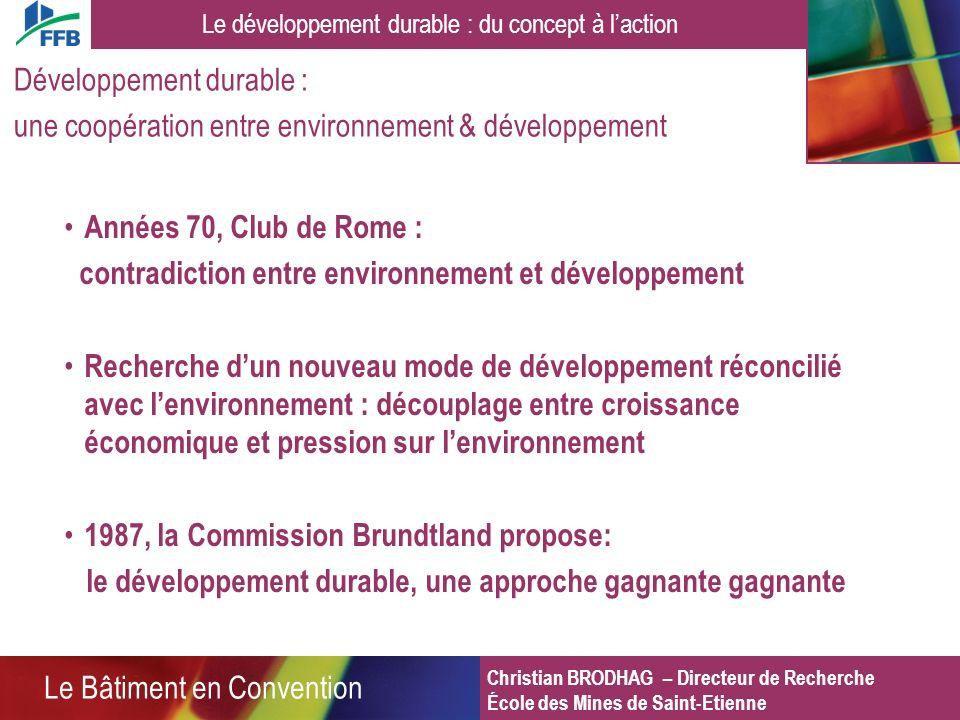 Développement durable :