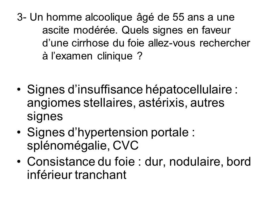 Signes d'hypertension portale : splénomégalie, CVC