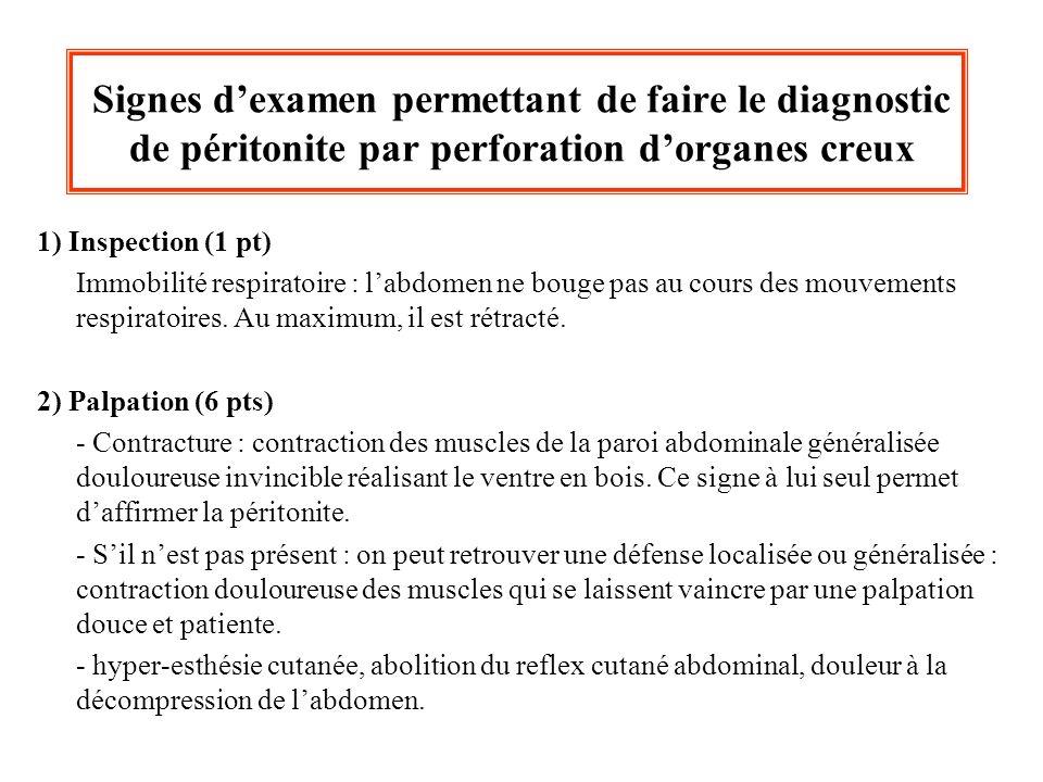 Signes d'examen permettant de faire le diagnostic de péritonite par perforation d'organes creux