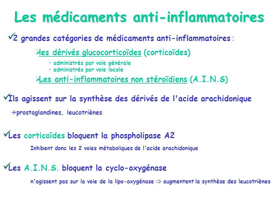 Les médicaments anti-inflammatoires