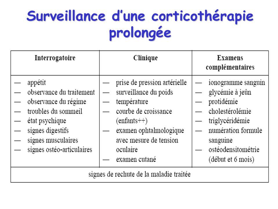 Surveillance d'une corticothérapie prolongée