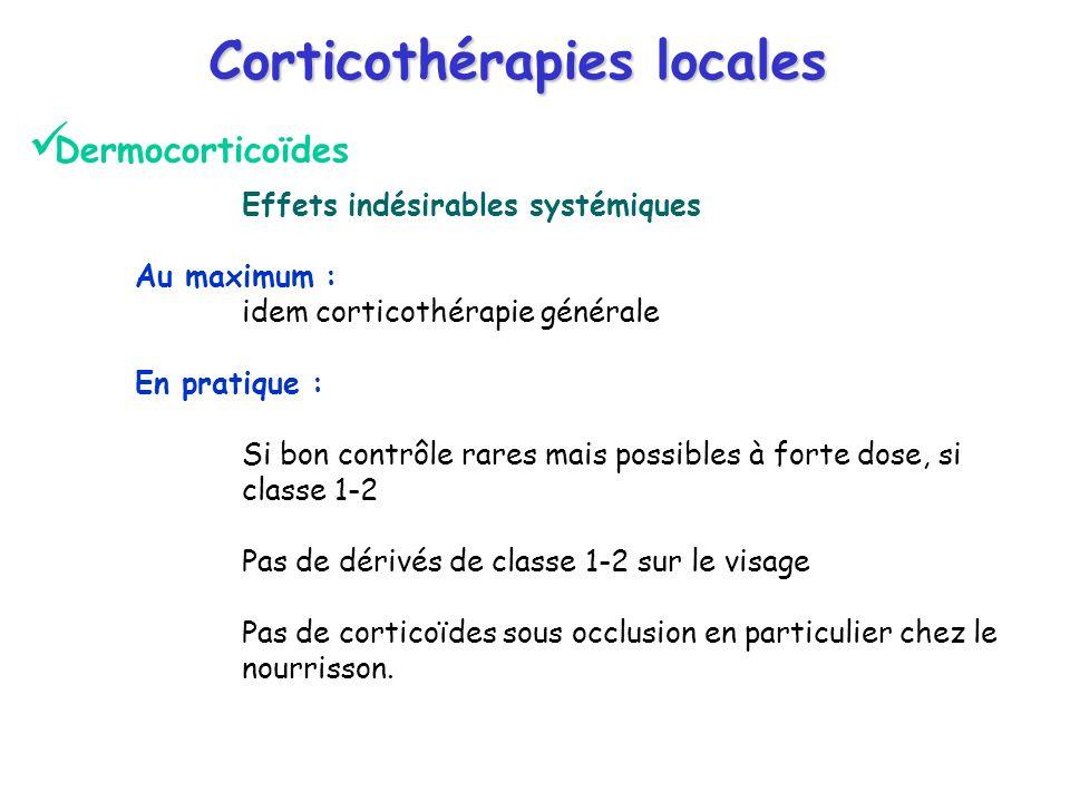 Corticothérapies locales