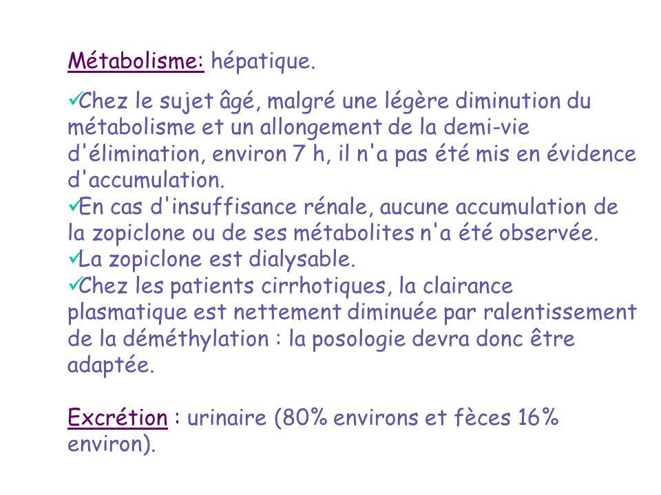 Métabolisme: hépatique.
