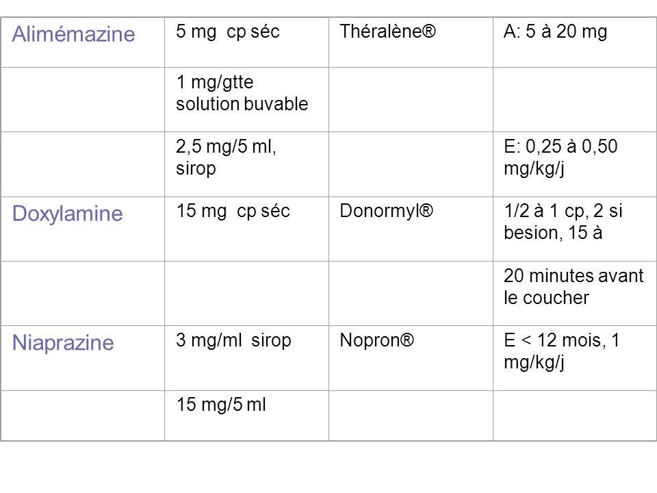Alimémazine Doxylamine Niaprazine 5 mg cp séc Théralène® A: 5 à 20 mg