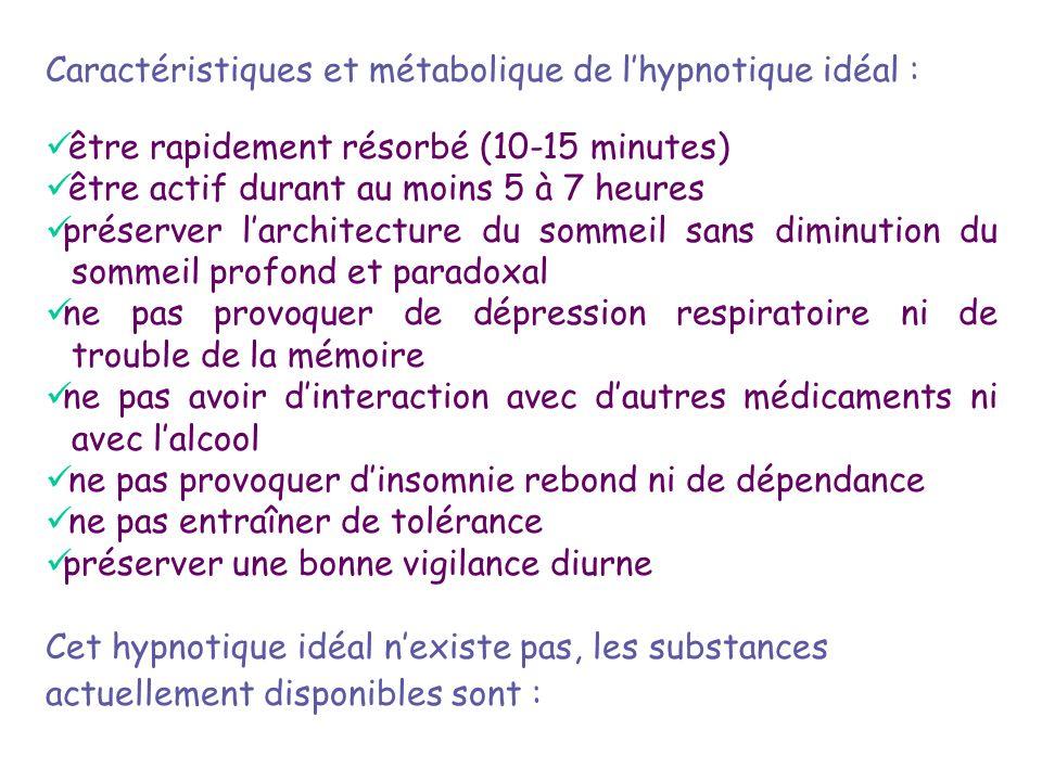 Caractéristiques et métabolique de l'hypnotique idéal :