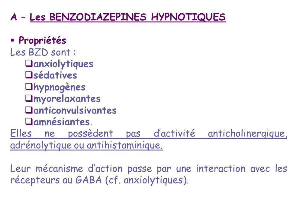 A – Les BENZODIAZEPINES HYPNOTIQUES