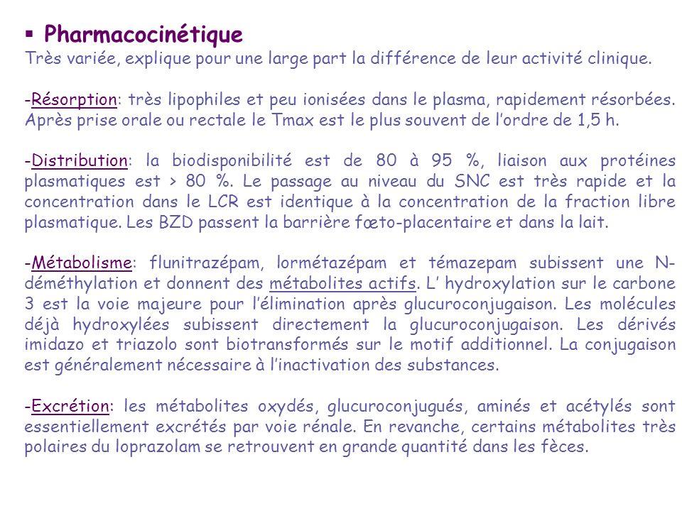 Pharmacocinétique Très variée, explique pour une large part la différence de leur activité clinique.
