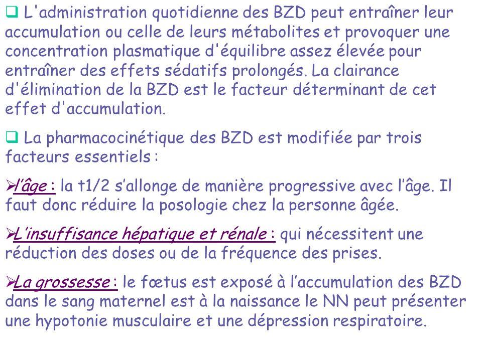 L administration quotidienne des BZD peut entraîner leur accumulation ou celle de leurs métabolites et provoquer une concentration plasmatique d équilibre assez élevée pour entraîner des effets sédatifs prolongés. La clairance d élimination de la BZD est le facteur déterminant de cet effet d accumulation.