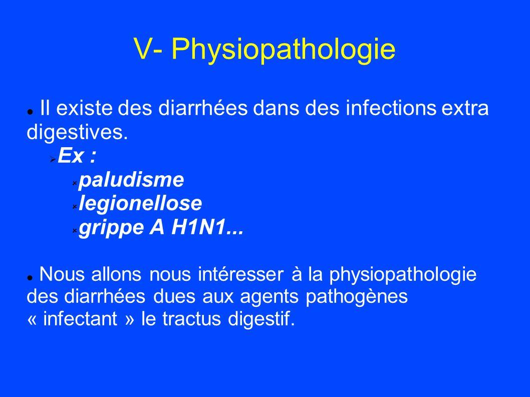 V- Physiopathologie Il existe des diarrhées dans des infections extra digestives. Ex : paludisme.