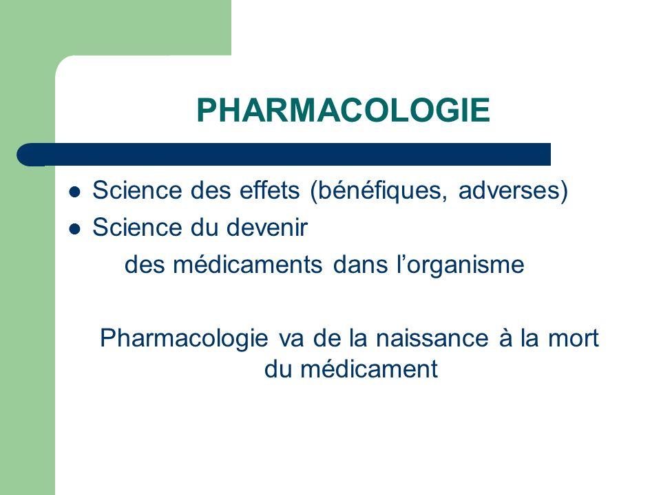 Pharmacologie va de la naissance à la mort du médicament