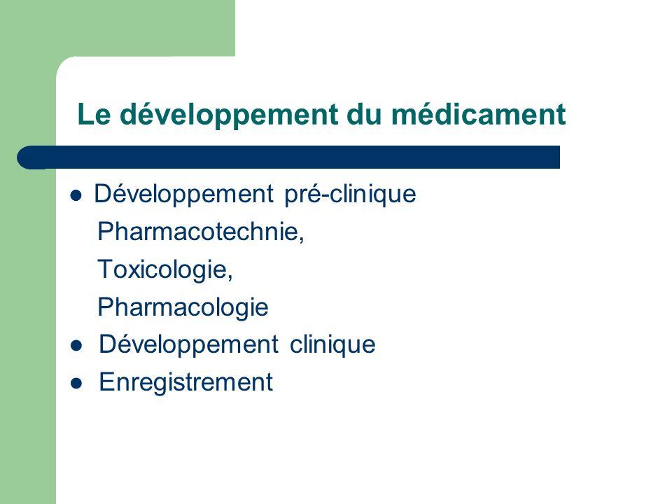 Le développement du médicament