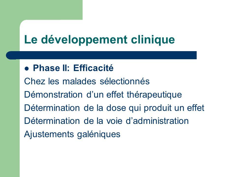 Le développement clinique