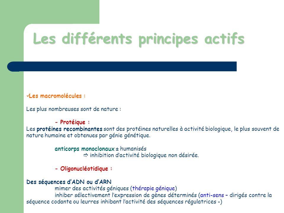Les différents principes actifs