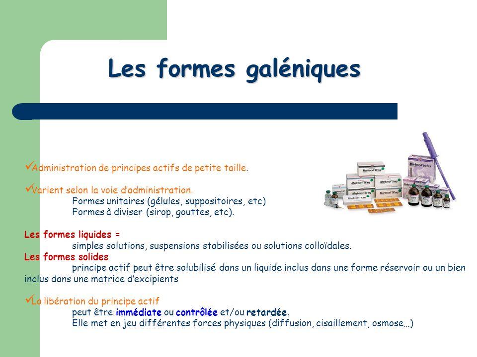 Les formes galéniquesAdministration de principes actifs de petite taille. Varient selon la voie d'administration.