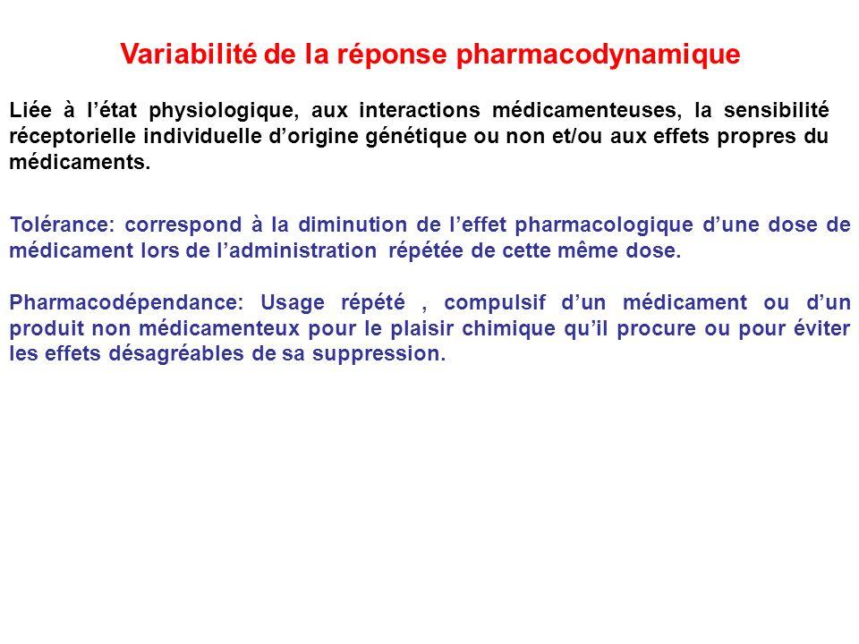 Variabilité de la réponse pharmacodynamique