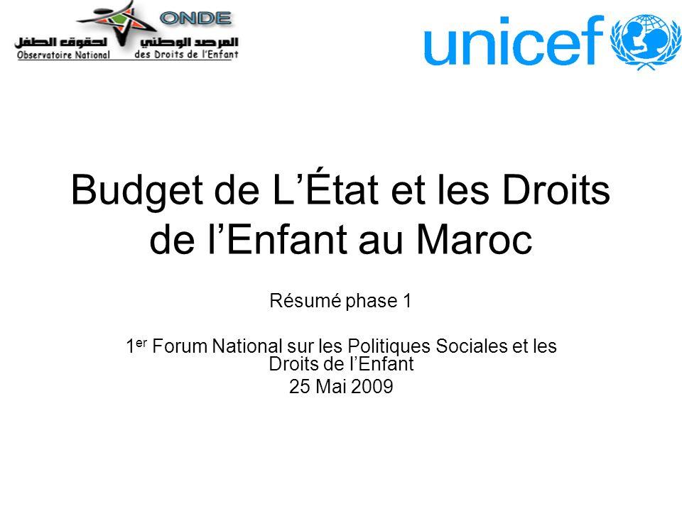 Budget de L'État et les Droits de l'Enfant au Maroc