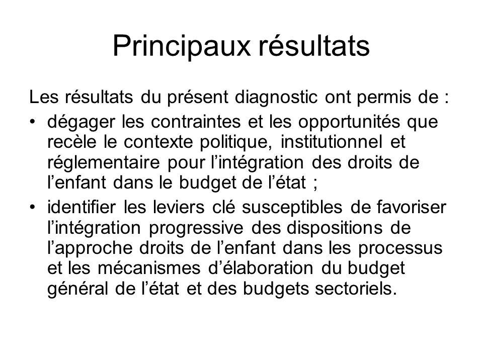 Principaux résultats Les résultats du présent diagnostic ont permis de :