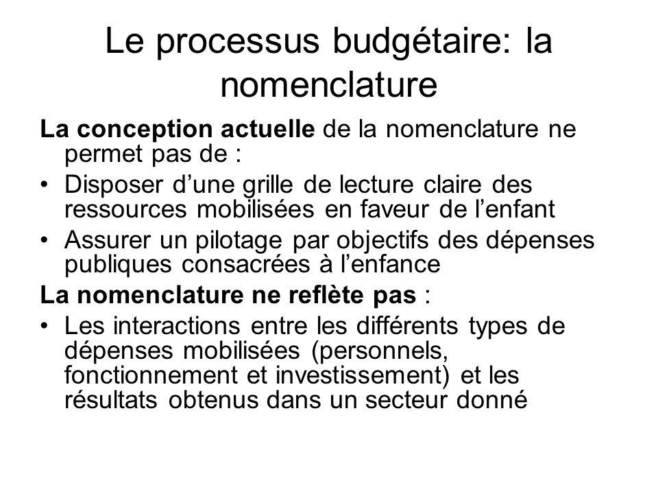 Le processus budgétaire: la nomenclature