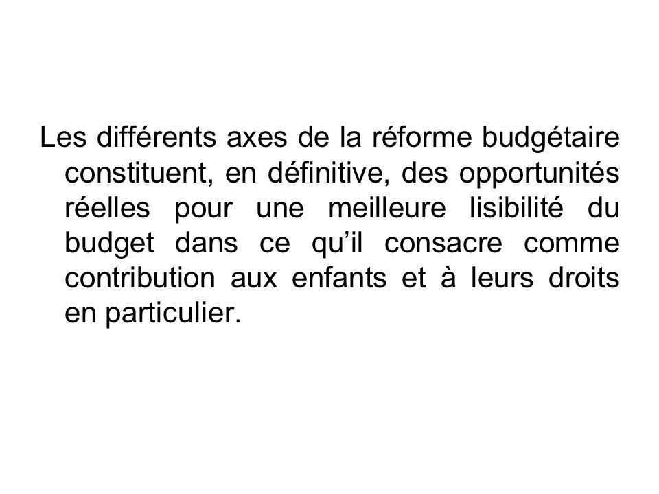 Les différents axes de la réforme budgétaire constituent, en définitive, des opportunités réelles pour une meilleure lisibilité du budget dans ce qu'il consacre comme contribution aux enfants et à leurs droits en particulier.