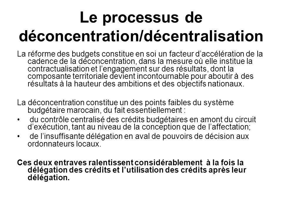 Le processus de déconcentration/décentralisation