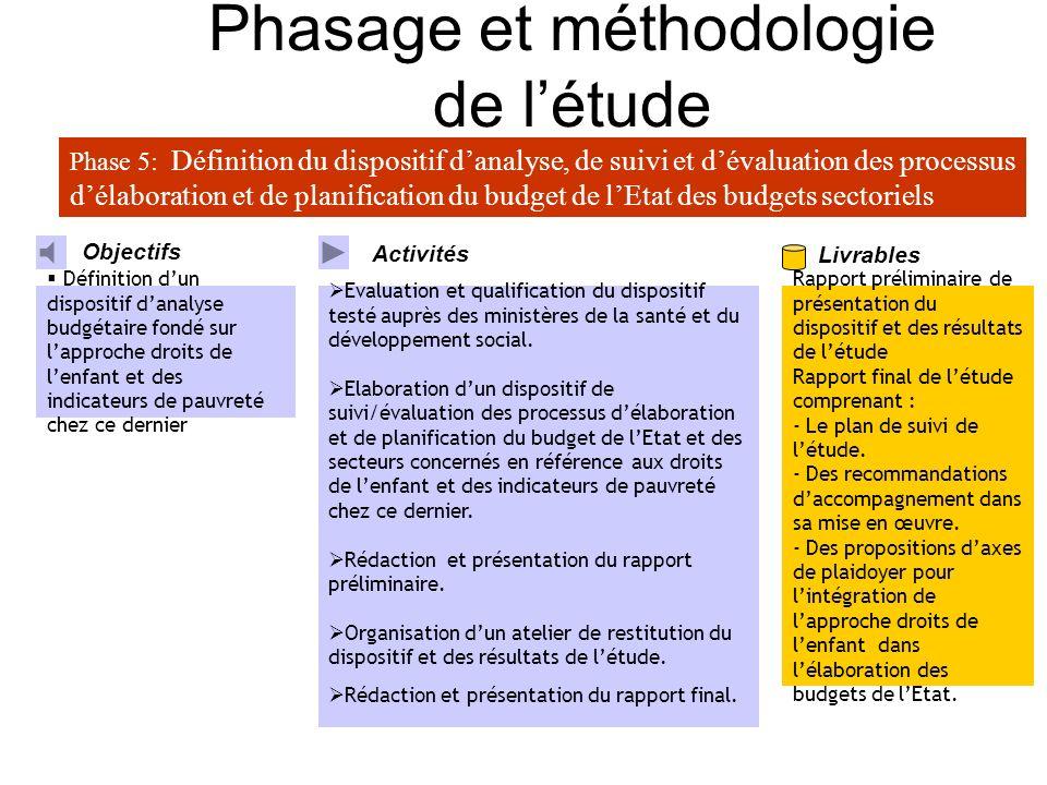 Phasage et méthodologie de l'étude