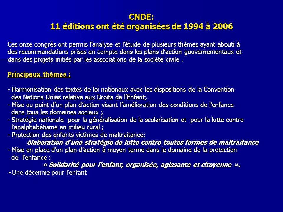 CNDE: 11 éditions ont été organisées de 1994 à 2006