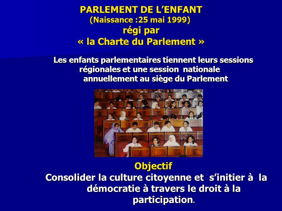 annuellement au siège du Parlement