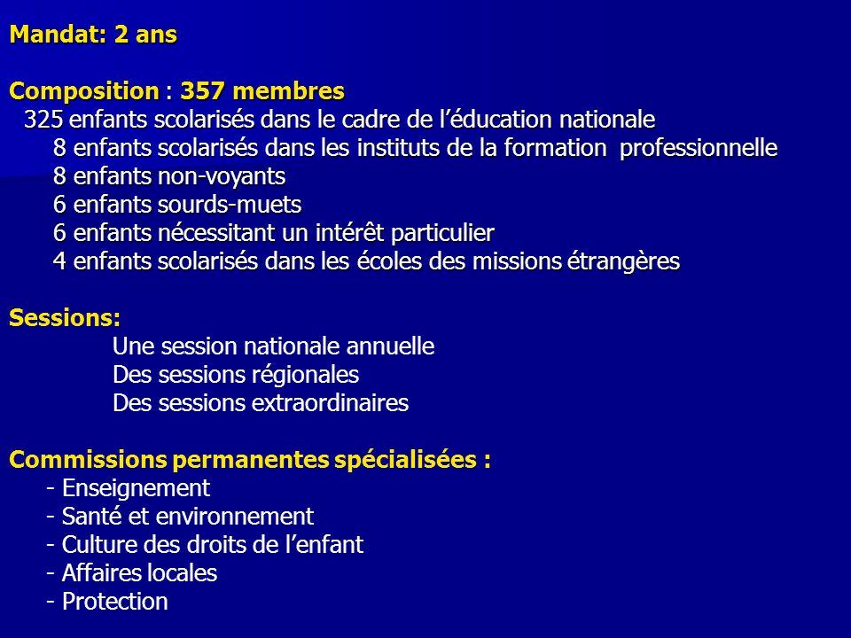 Mandat: 2 ans Composition : 357 membres. 325 enfants scolarisés dans le cadre de l'éducation nationale.