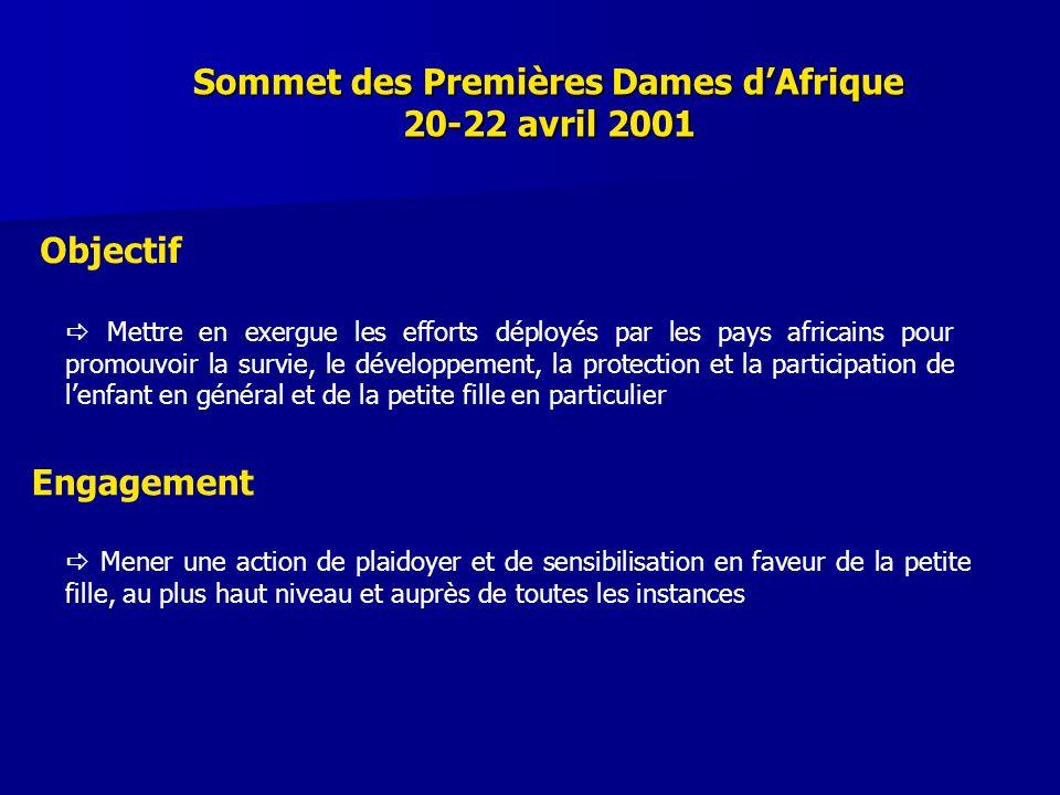 Sommet des Premières Dames d'Afrique 20-22 avril 2001
