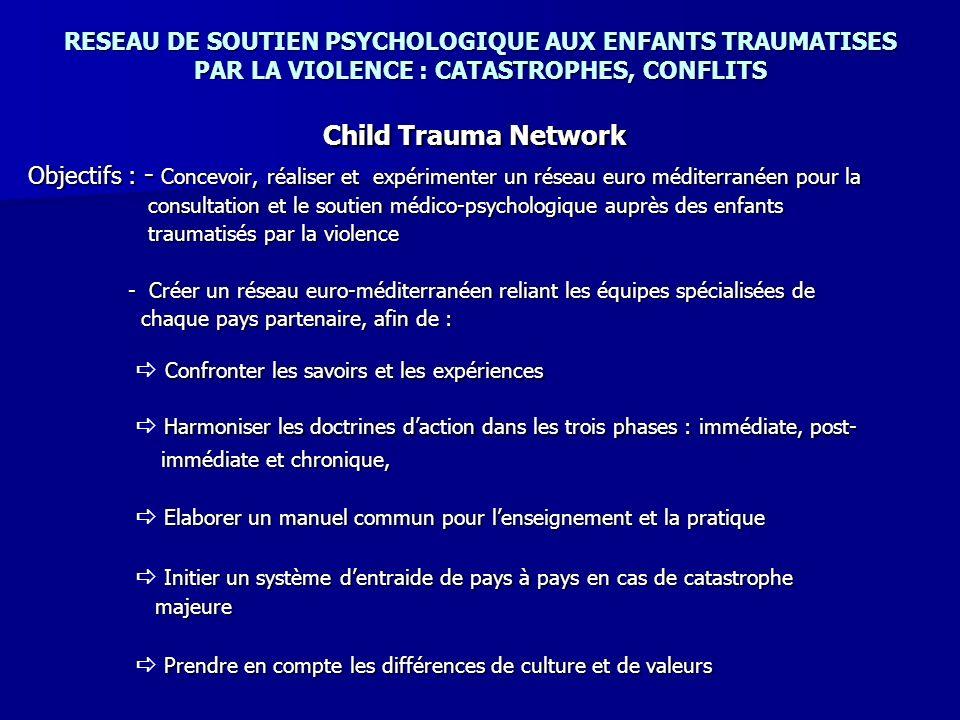 RESEAU DE SOUTIEN PSYCHOLOGIQUE AUX ENFANTS TRAUMATISES PAR LA VIOLENCE : CATASTROPHES, CONFLITS
