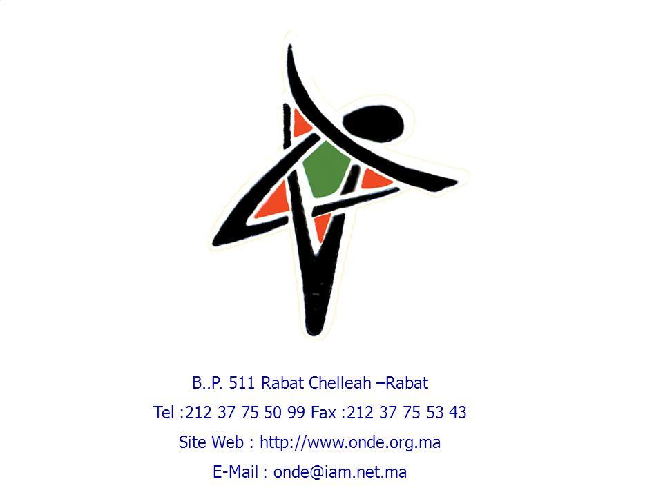 B..P. 511 Rabat Chelleah –Rabat