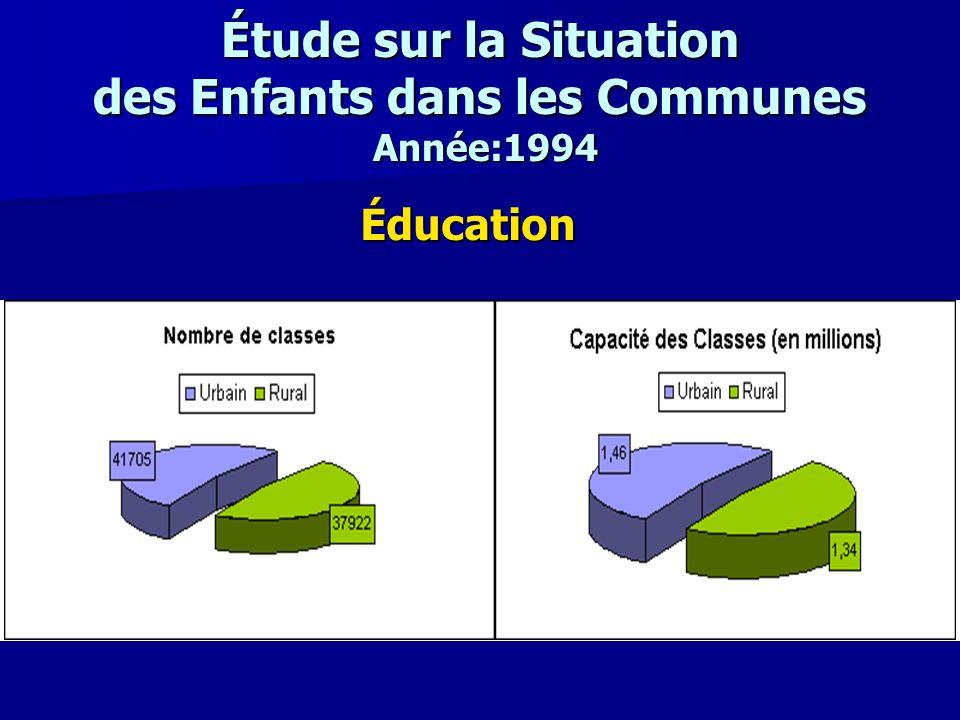 Étude sur la Situation des Enfants dans les Communes Année:1994