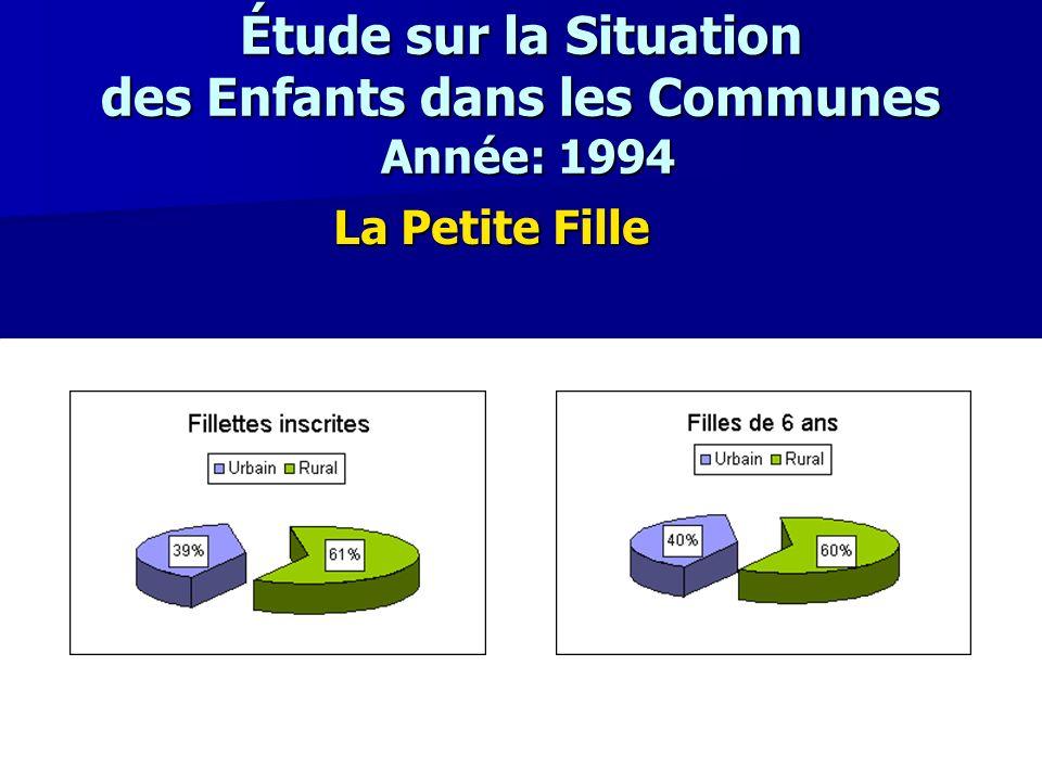 Étude sur la Situation des Enfants dans les Communes Année: 1994
