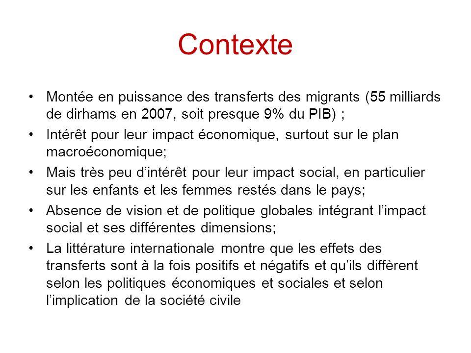 Contexte Montée en puissance des transferts des migrants (55 milliards de dirhams en 2007, soit presque 9% du PIB) ;