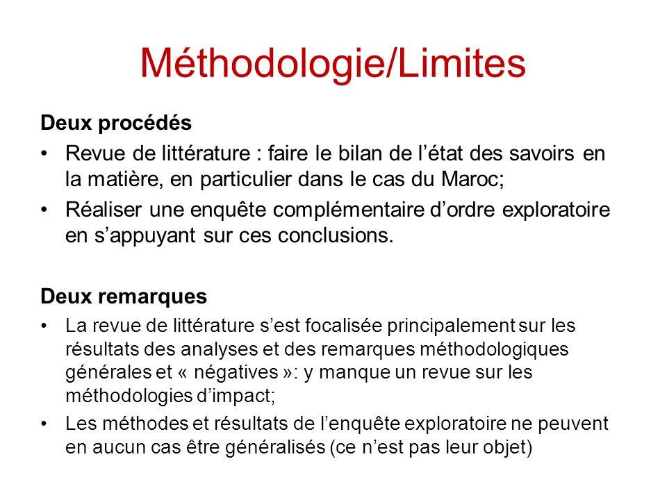 Méthodologie/Limites