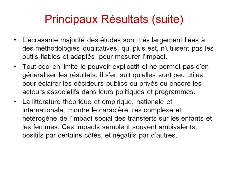 Principaux Résultats (suite)