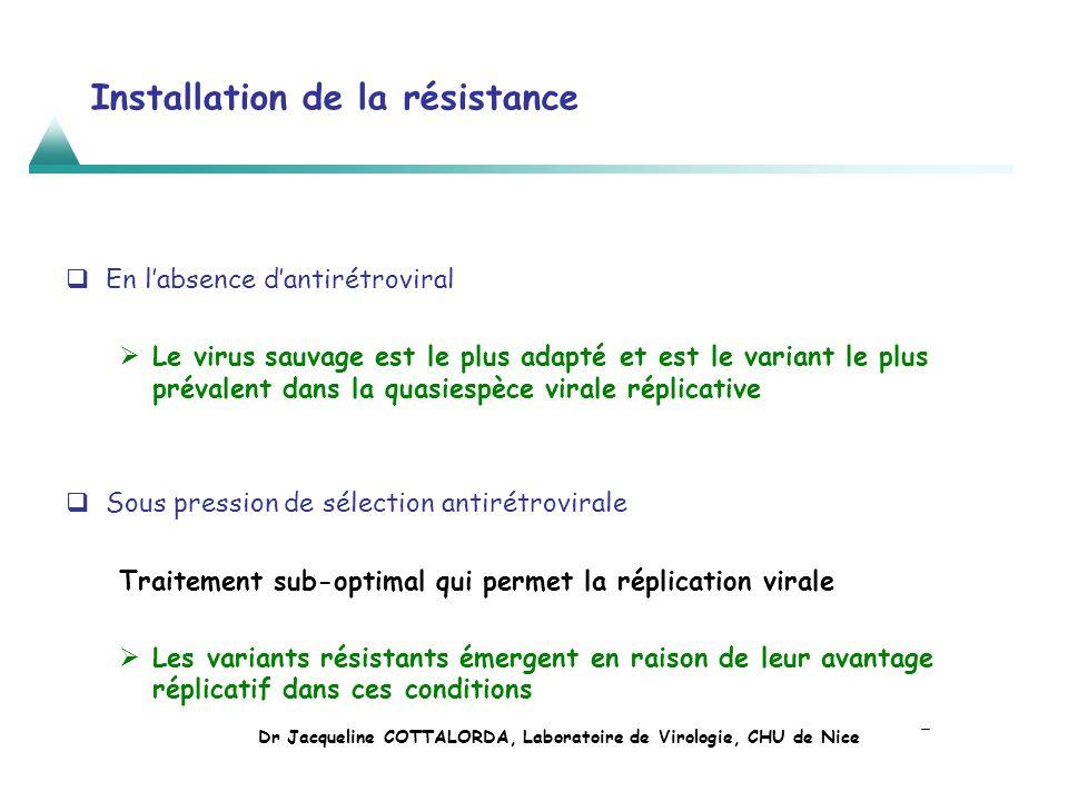 Installation de la résistance