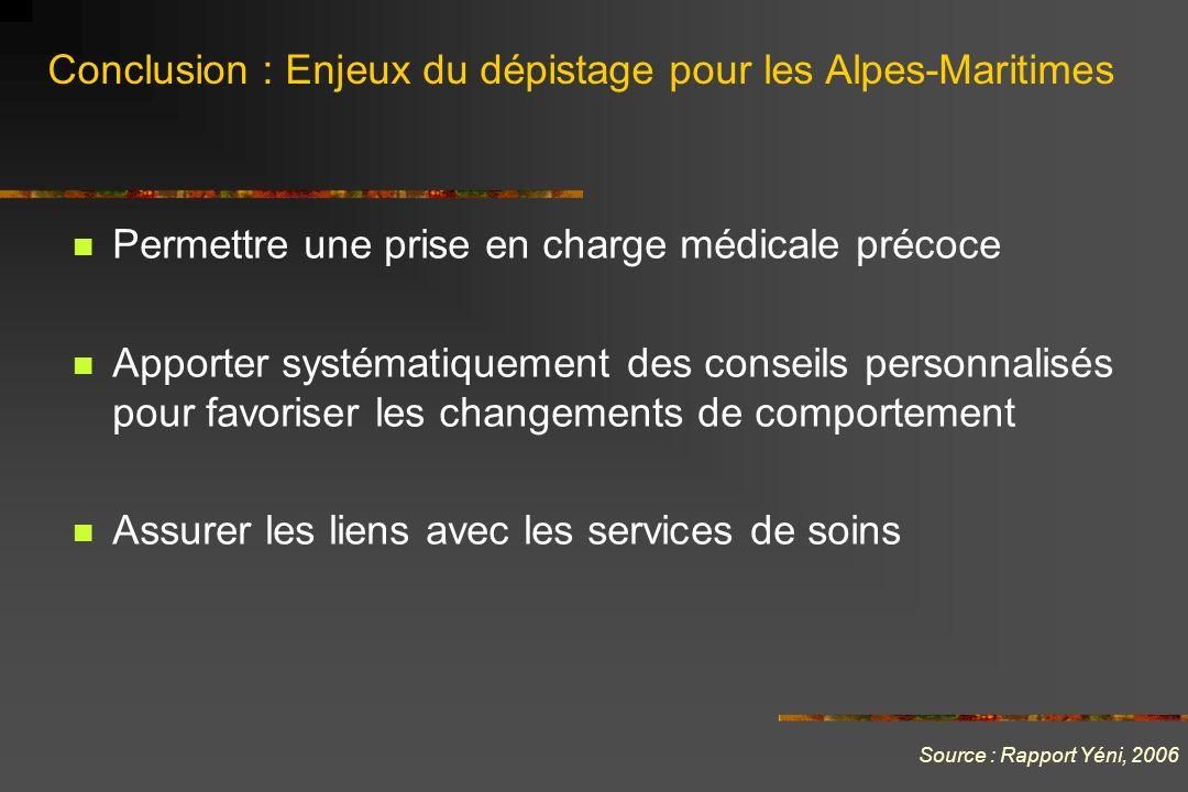 Conclusion : Enjeux du dépistage pour les Alpes-Maritimes